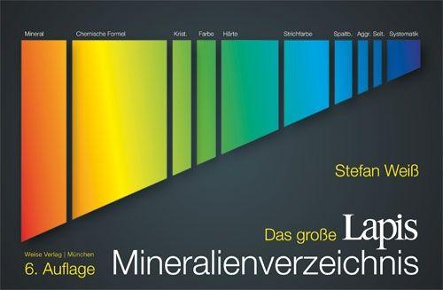 6. vydání Das Große Lapis-Mineralienverzeichnis